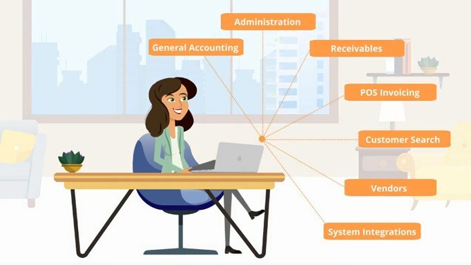 Accounting System for Hotels
