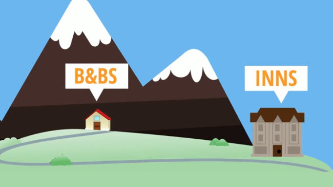 Software for Inns and B&Bs